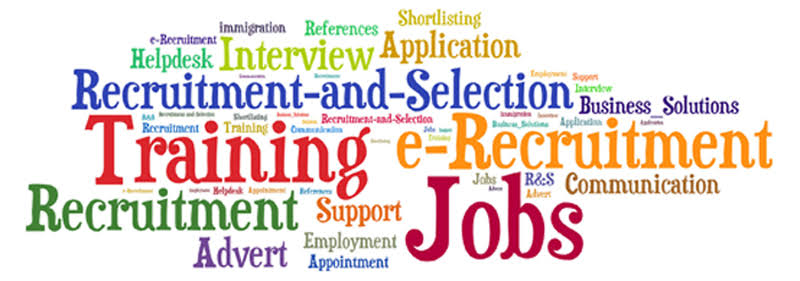 BSBHRM405 Assessment- Support the Recruitment, Selection and Induction of Staff