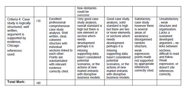 Case study Analysis Costco 1
