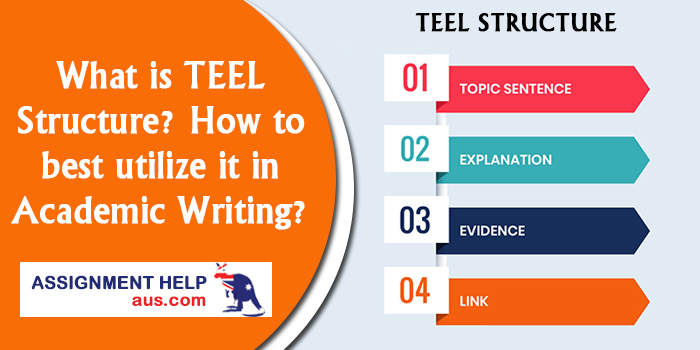 What-is-TEEL-Structure?-how-to-Best-Utilize-In-Academic-Writing?
