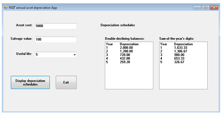 Interface for RGIT annual asset depreciation App